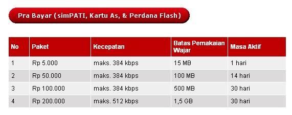 Image Result For Paket Internet Flash
